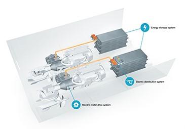Hybriddrift från Volvo Penta IPS kommer 2021
